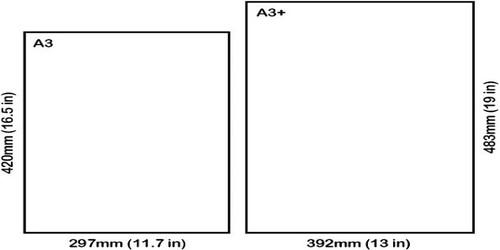 A3-Paper-Size