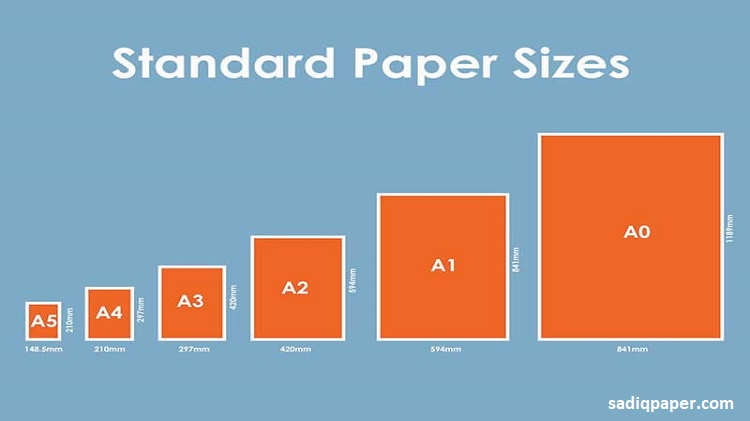 Printer-Papers-As-Different-Sizes