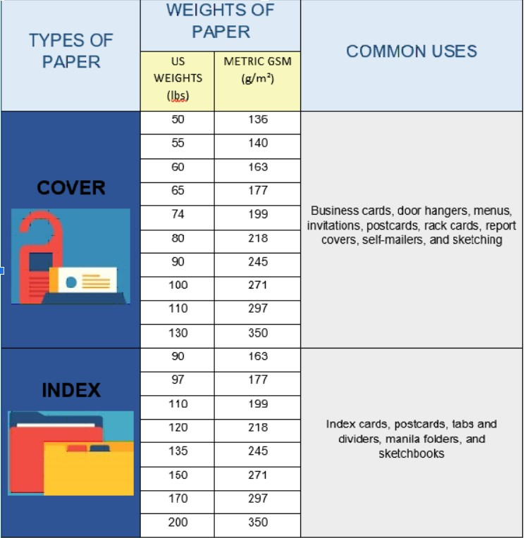 Paper-Types-and-Weight