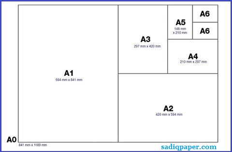 A-series-paper-size