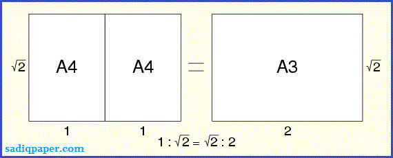 a3-paper-size-and-a4-paper-size
